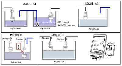 Pegel Plus Wasserstand Niveauregulierung Osmolator  Ws1 5