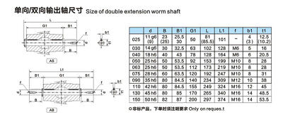 NMRV063 Worm Gear Speed Reducer NEMA52 Ratio 10 15 20 25 30 40 50 60 80 100:1 10