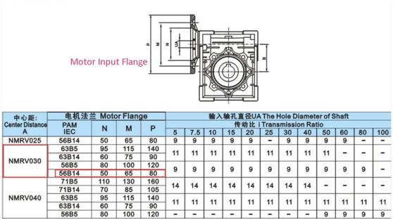 Worm Gear Reducer Speed Ratio 10:1 15:1 30:1 NMRV030 56B14 for Stepper Motor 11