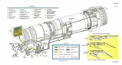 GENERAL ELECTRIC J79 Jet engine manual historic archive F-4 Phantom Convair  RARE