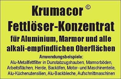 Metall-Fettfilter MI075 Filter Dunstabzugshaube 242*250 4177 4291 Kolbe Rondo 65 3