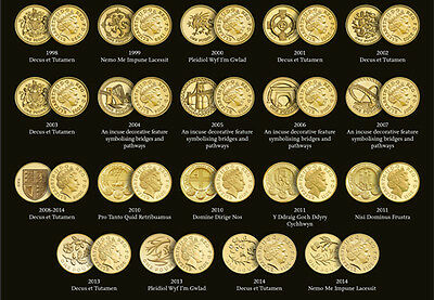 £1 One Pound Rare British Coins, 1983-2015 All Coins In Stock!!! Fast Delivery