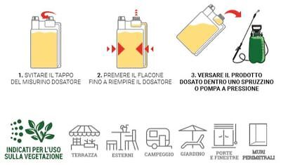 Insetticida Anti Zanzare Concentrato Protemax Fino a 300 Metri Quadrati 100 Ml 2