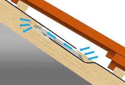 Manthorpe G630 Felt Lap Vent Prevents Loft roof Condensation Attic Ventilation