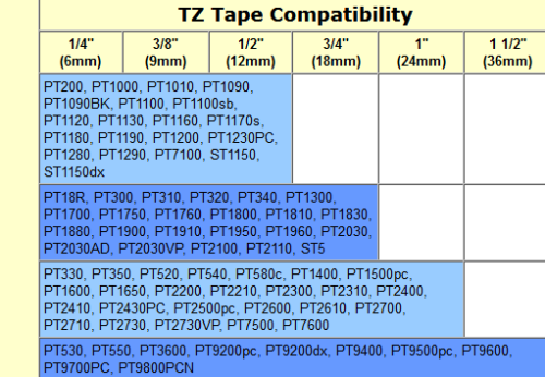 Compatible Brother TZ-231 P-Touch Black On White Label Tape 12mm x 8m TZe-231 7