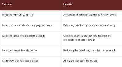 Morlife Dark Chocolate Goji Berries 125g x2   Sugar Free    Antioxidant rich 2