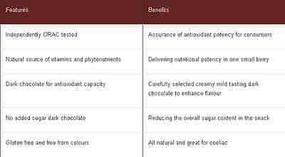 Morlife Dark Chocolate Goji Berries 125gm x2 | Sugar Free |  Antioxidant rich 2