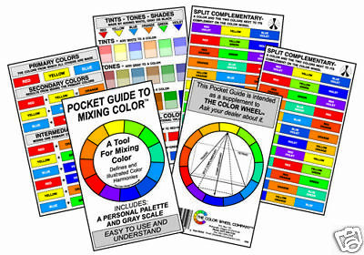POCKET TOOL GUIDE TO PAINT COLOUR MIXING (ARTIST WHEEL) watercolour oil acrylic