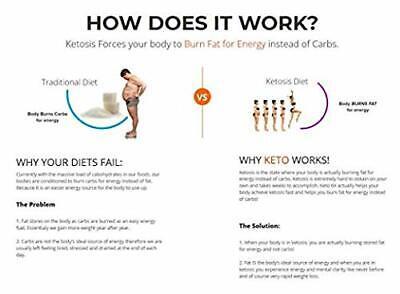 Keto Diet Pills Shark Tank Best Weight Loss Supplements Burn Fat & Carb Blocker 6