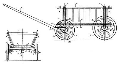 bollerwagen selbst bauen leiterwagen handwagen f r. Black Bedroom Furniture Sets. Home Design Ideas