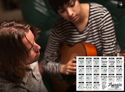 ✯✯ Colourful 2-Side Chord & Scale Chart Tool For Guitar Lessons Easy Practice ✯✯ 3