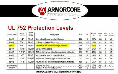 Body Armor   Bullet Proof Plate   ArmorCore   Level IIIA+ 3A+ 10x12- Single 4
