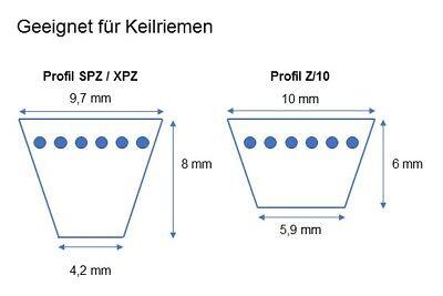 4- o TB optional 2- 3- Keilriemenscheibe SPZ//Z10 200 für TB; 1- 5-rillig;