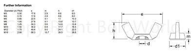 Threaded Metric Bar Studding Rod Connectors Nuts Washers Caps Zinc Mild Steel 6