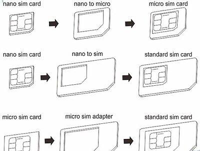 ADAPTATEURS CARTE SIM 4 en 1 NANO SIM MICRO SIM  SIM STANDARD universelle 2