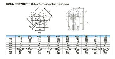 NMRV063 Worm Gear Speed Reducer NEMA52 Ratio 10 15 20 25 30 40 50 60 80 100:1 9