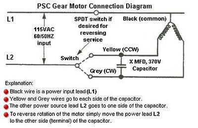 DAYTON MODEL 52JE37 Gear Motor 10 RPM 1/150 hp 115V 60hz. on