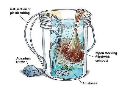 2 Filtres nylon à anse18x42cm 400µ microns fermenteur thé compost aéré TERRALBA
