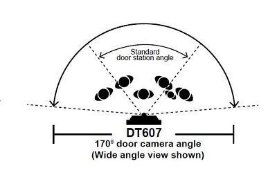 Wlan Wifi Video Türsprechanlage 2Draht Bus 7 Zoll Videospeicher Kamera 170° 5
