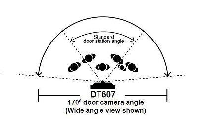 2Familien 2 Draht Video Türsprechanlage Video Sprechanlage Videospeicher 170° 5