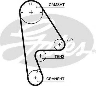 FOR HONDA CIVIC 1.4 2000-2005 GATES TIMING CAM BELT CAMBELT CAMSHAFT