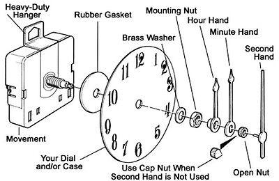 "(#07) Quartz Clock Movement 3/4"" threaded LONG SHAFT, quiet motor & 3.5"" hand"