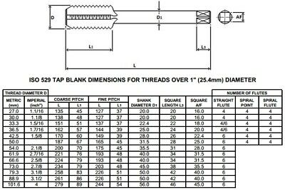 M16 - M32 Tap Wrench / Holder Engineers Tap Wrench  - 65cm long - TJ 4