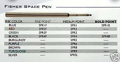 Eclipse Fisher Space Pen Model #ECL / Click Action Retractable Ballpoint Pen 11
