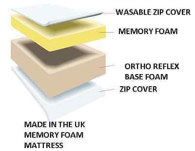 "Memory Foam Mattress Reflex Orthopaedic 4Ft6 Double Or 5Ft King  6"" 8"" 10"" 12"" 2"
