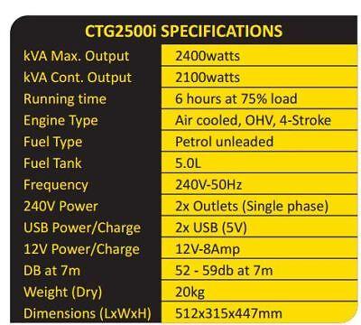 Inverter Generator Cromtech Pure Sine Wave 2.4 kVA Quiet Portable Power Camping 4