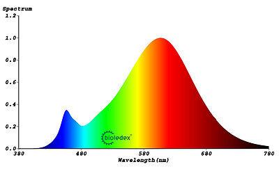 Bioledex HELSO LED Spot MR16 5W 38° 450Lm GU5.3 2700K Warmweiss =35W Halogenspot