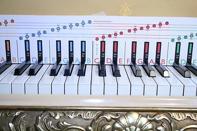 Learn How to Play Keyboard. Piano Book for Beginners. Play in 1 hour Guaranteed 6