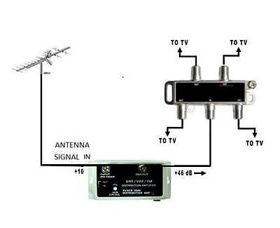 New Pro 36 Db Cable Tv Antenna Booster  Signal Amplifier 36Db Hdtv Amp Ships Usa