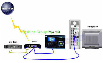 ZKSOFTWARE U160 BIOMETRIC Fingerprint Time Attendance Time Clock Time  Recorder