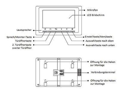 2Familien 2 Draht Video Türsprechanlage Video Sprechanlage Videospeicher 170° 6
