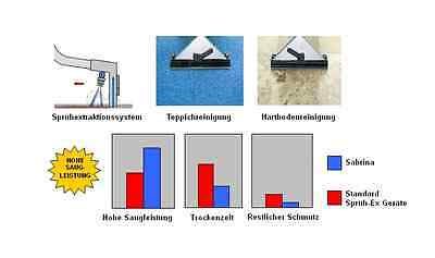 Santoemma GRACE HP Sprühextraktionsgerät High-Power Hochdruck bis 28 bar Druck