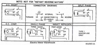 1.5 hp-2 hp Electric Motor Reversing Drum Switch Single Phase Position=Maintain 3