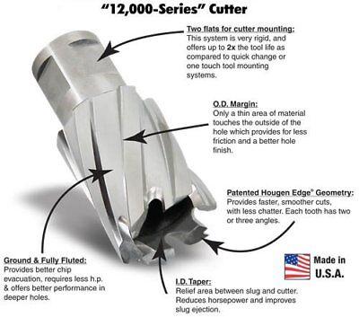 """Hougen 12122 """"12,000-Series"""" Annular Cutter, 11/16"""" Cutter Diameter, 1"""" DOC"""
