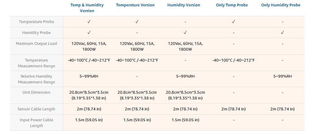 Inkbird C909 Temperature Humidity controller Thermostat Humidifier heater heat