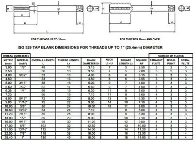 M16 - M32 Tap Wrench / Holder Engineers Tap Wrench  - 65cm long - TJ 3