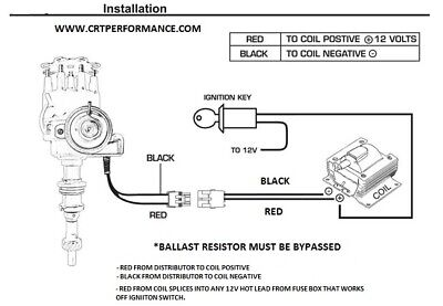 ford hei distributor wiring conversion - wiring diagram schema wait-shape -  wait-shape.atmosphereconcept.it  atmosphereconcept.it