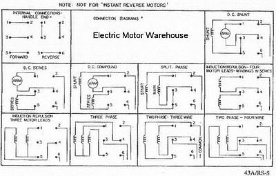 2 hp-7.5 hp Electric Motor Reversing Drum Switch 1 & 3 Phase Position=Maintained 2