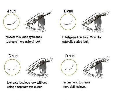 23ac99b093f ... Diamond Silk Lash Mixed Length B, C, D, J curl Eyelash Extensions 2