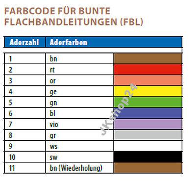 Schön Farbcode Für Die Verkabelung Ideen - Elektrische ...