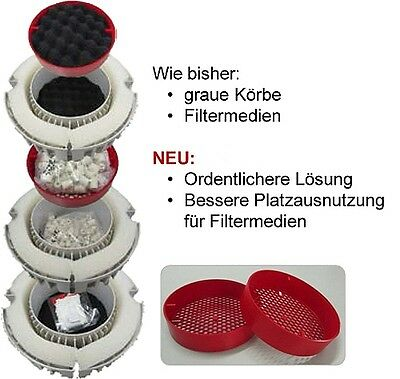 Fluval FX6 Außenfilter bis 1500L, 3500 l/h, 41 Watt Aquarium Filter 2