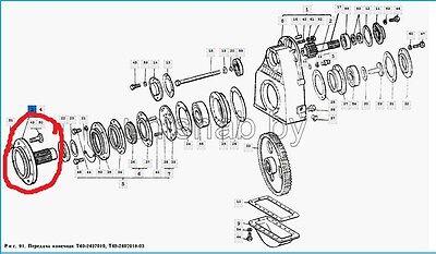Belarus tractor Axle longitudinal rods 400////420AS//420AN//425//T42LB