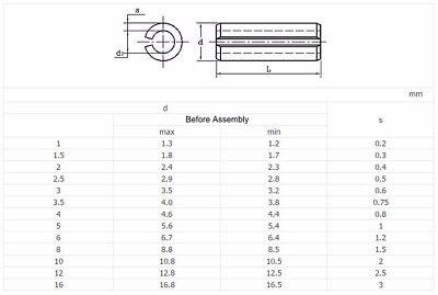 M1.5/M2/2.5 Steel Slotted Spring Tension Pins Split Dowel Sellock Roll Pin Black 2