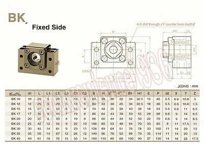 2 sets HSR20CR-1200mm Hiwin rail /& 2 set RM1605-1250 mm /&  BK12 BF12 /&Coupling