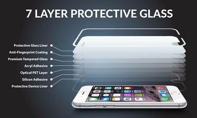1 x Tempered Glass Screen Protector For iPad A1822 Mini Air 2 3 4 Pro 9.7 10.5 5 3