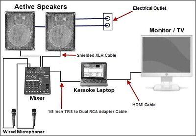 265,000 Karaoke Songs - Complete System Setup - Licensed - USB Hard Drive 3
